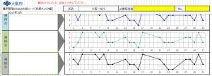 大阪府体調管理シートイメージ